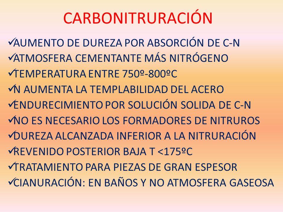 CARBONITRURACIÓN AUMENTO DE DUREZA POR ABSORCIÓN DE C-N