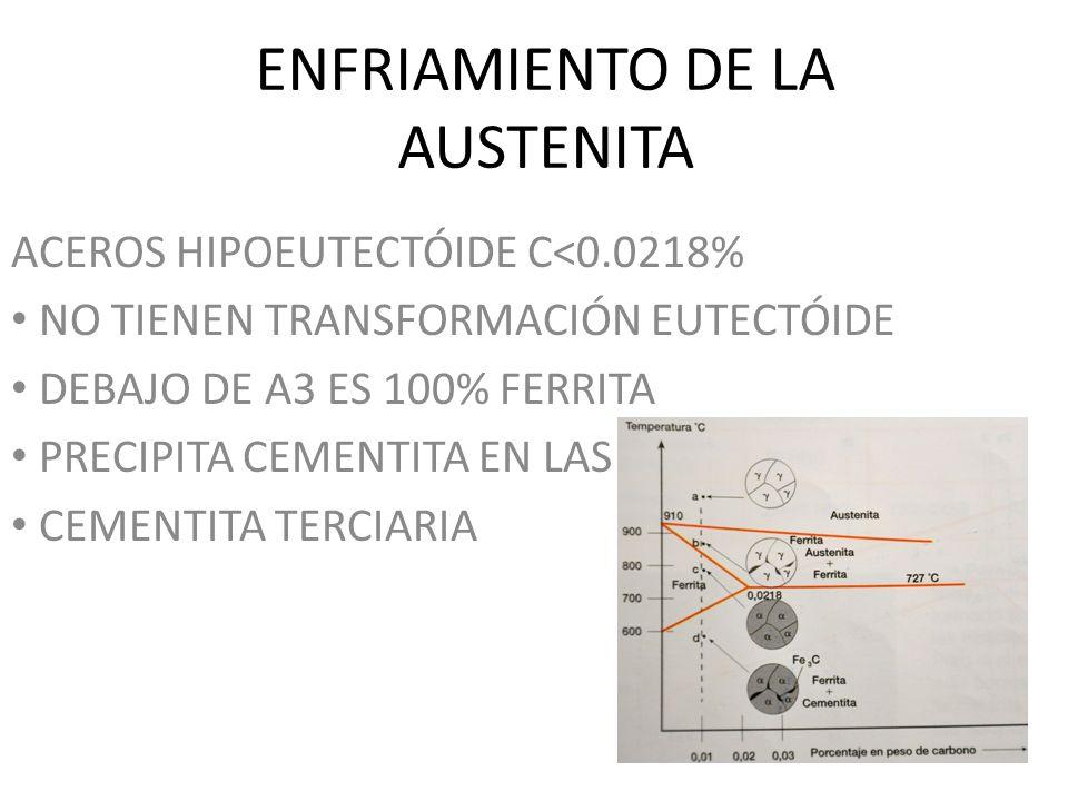 ENFRIAMIENTO DE LA AUSTENITA