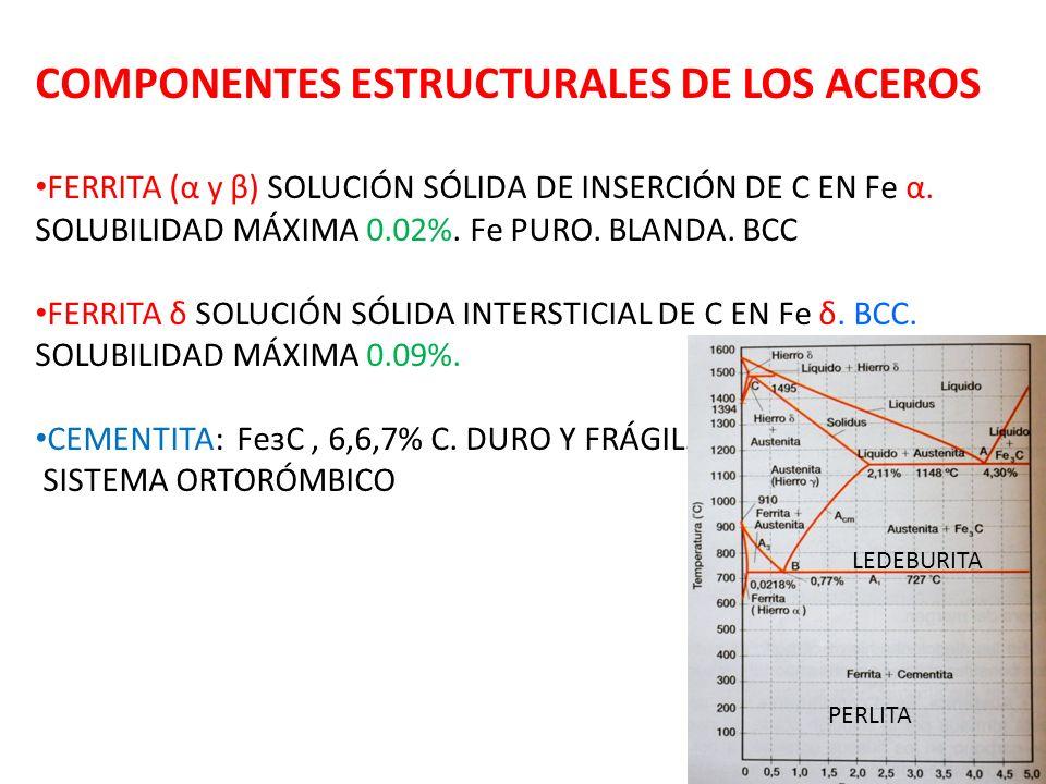 COMPONENTES ESTRUCTURALES DE LOS ACEROS