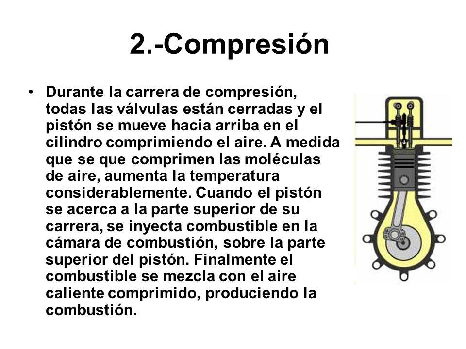 2.-Compresión