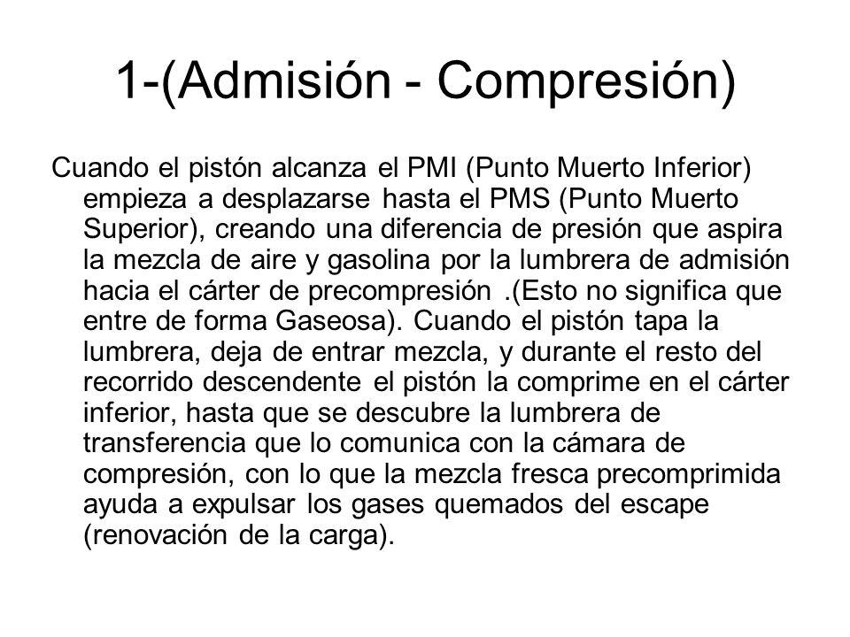1-(Admisión - Compresión)