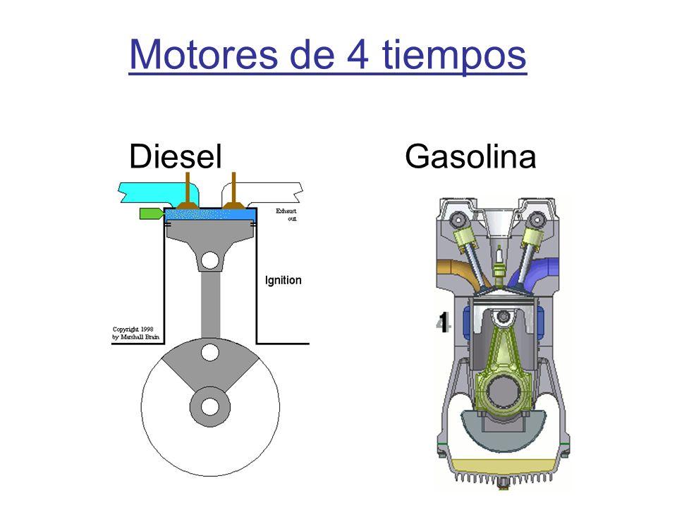 Motores de 4 tiempos Diesel Gasolina