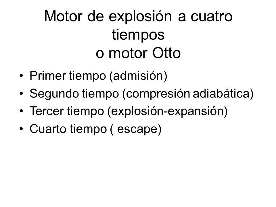 Motor de explosión a cuatro tiempos o motor Otto