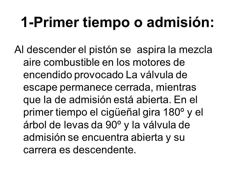 1-Primer tiempo o admisión: