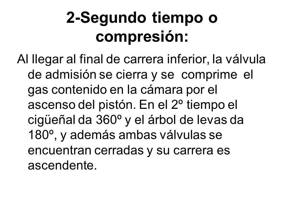 2-Segundo tiempo o compresión: