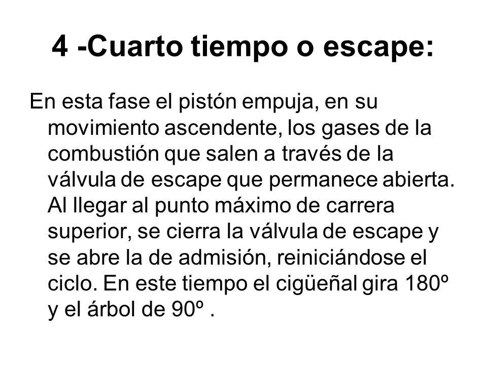 4 -Cuarto tiempo o escape: