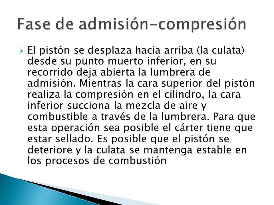 Fase de admisión-compresión