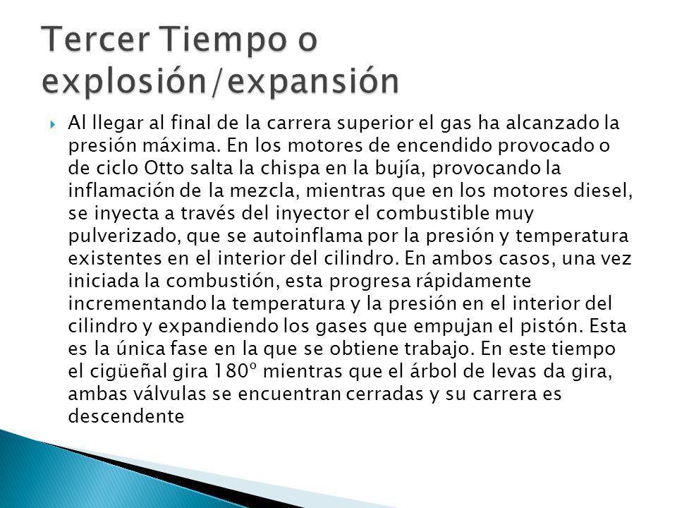 Tercer Tiempo o explosión/expansión