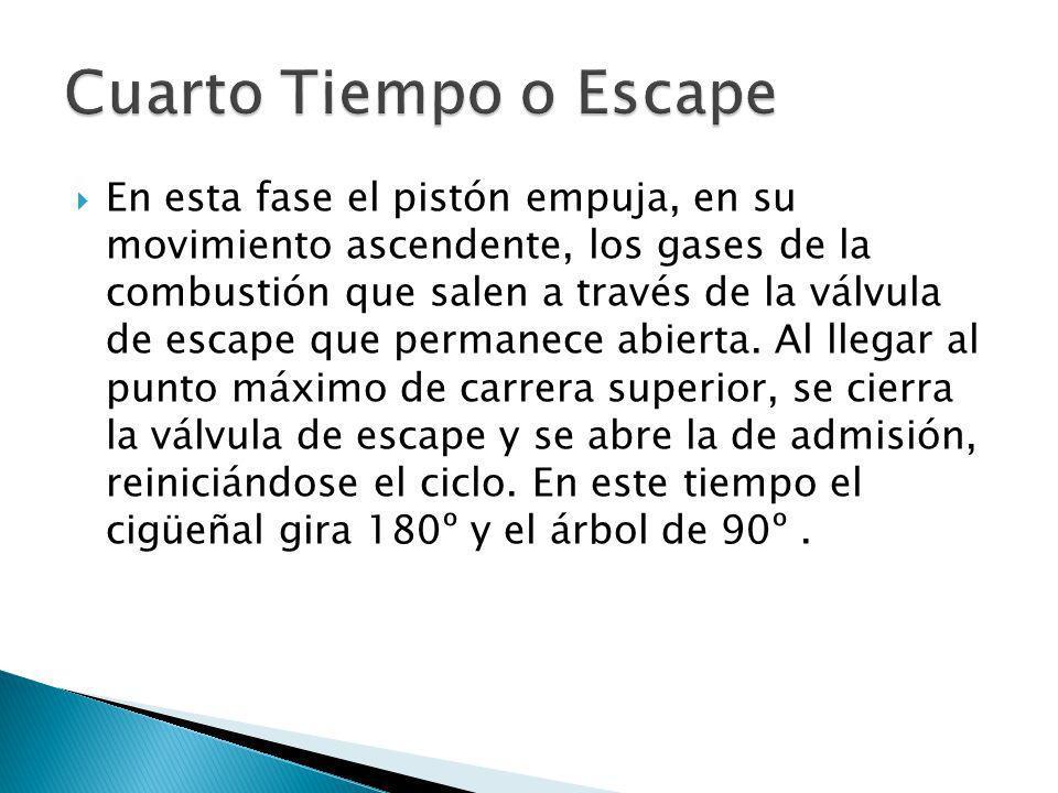 Cuarto Tiempo o Escape