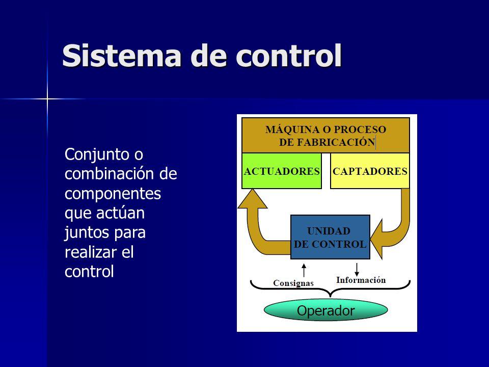 Sistema de control Conjunto o combinación de componentes que actúan juntos para realizar el control