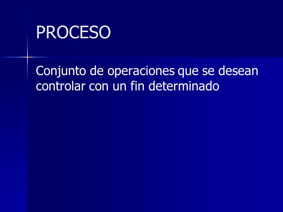 PROCESO Conjunto de operaciones que se desean controlar con un fin determinado