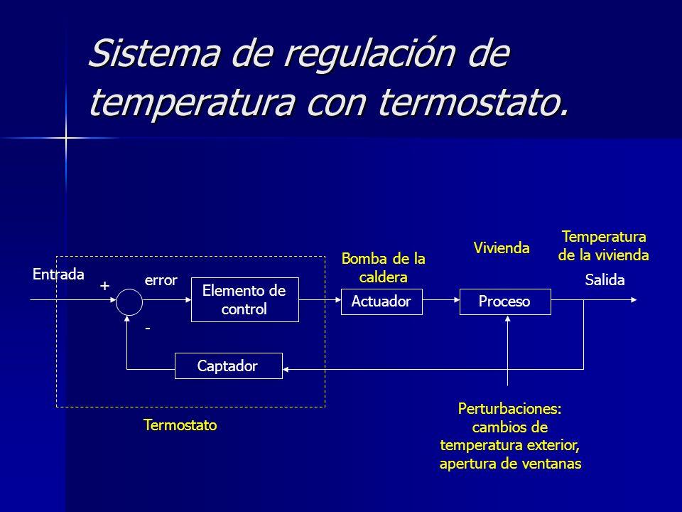 Sistema de regulación de temperatura con termostato.