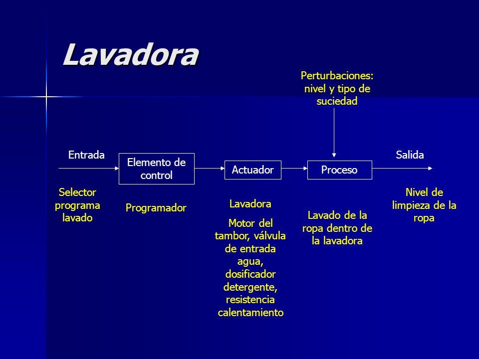 Lavadora Perturbaciones: nivel y tipo de suciedad Entrada Salida