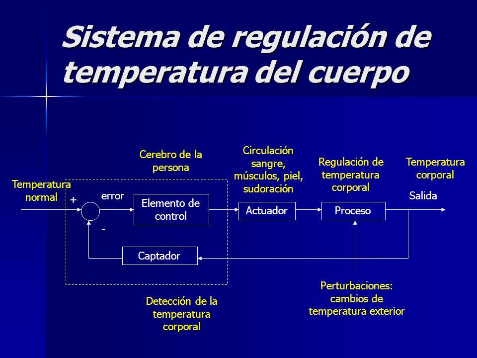 Sistema de regulación de temperatura del cuerpo