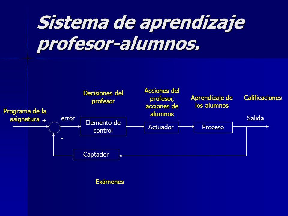 Sistema de aprendizaje profesor-alumnos.