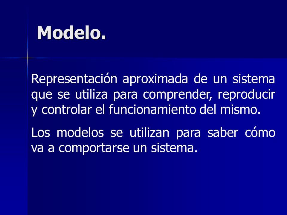 Modelo. Representación aproximada de un sistema que se utiliza para comprender, reproducir y controlar el funcionamiento del mismo.