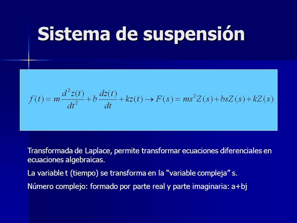 Sistema de suspensiónTransformada de Laplace, permite transformar ecuaciones diferenciales en ecuaciones algebraicas.