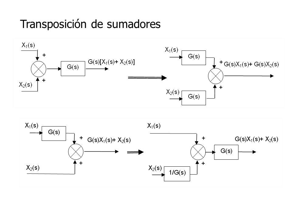Transposición de sumadores