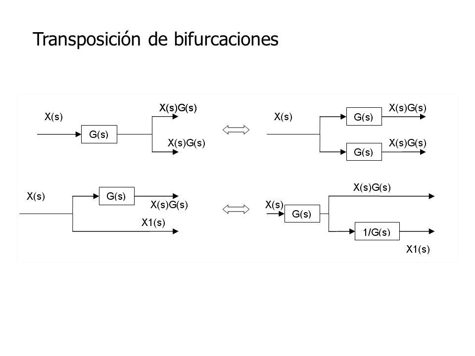Transposición de bifurcaciones