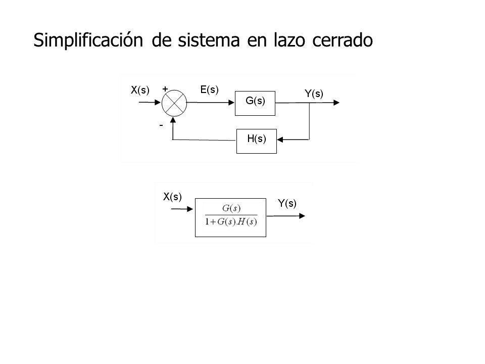 Simplificación de sistema en lazo cerrado