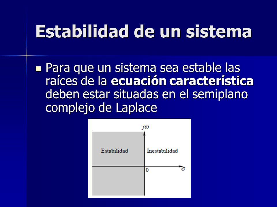 Estabilidad de un sistema