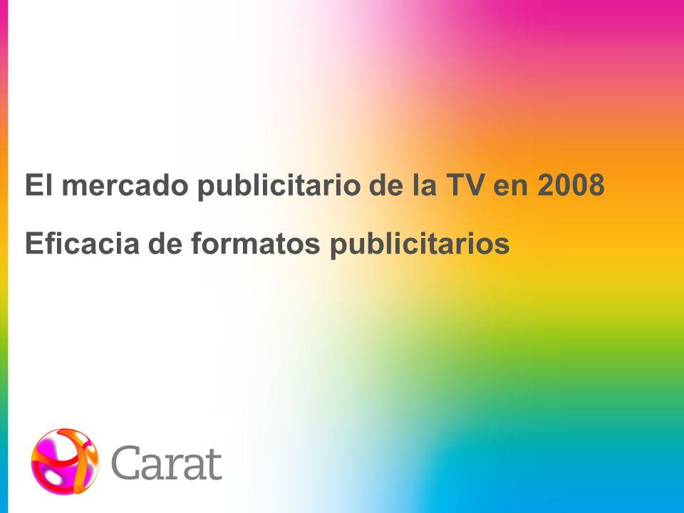 El mercado publicitario de la TV en 2008 Eficacia de formatos publicitarios