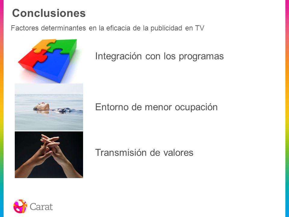 Conclusiones Integración con los programas Entorno de menor ocupación