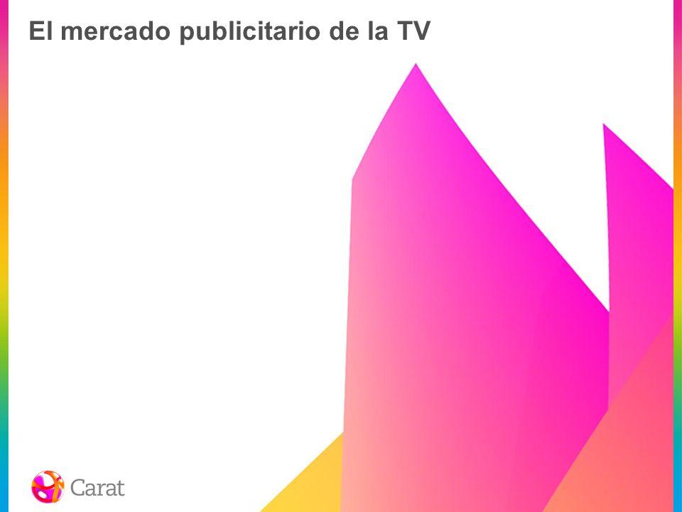 El mercado publicitario de la TV