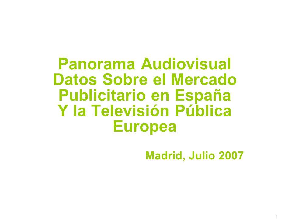 Datos Sobre el Mercado Publicitario en España