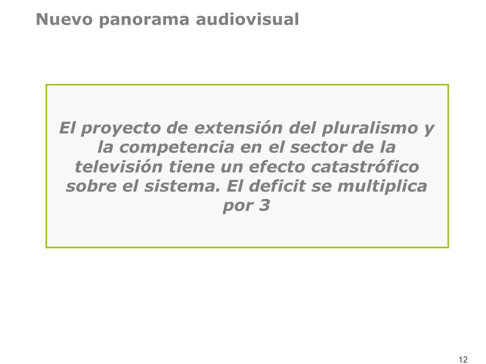 Nuevo panorama audiovisual