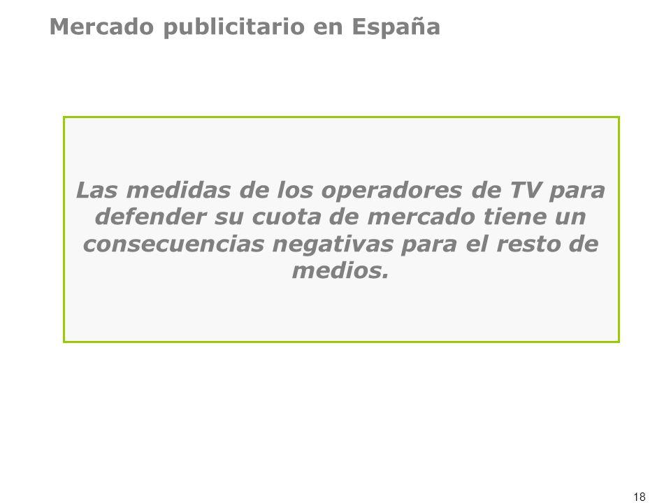 Mercado publicitario en España