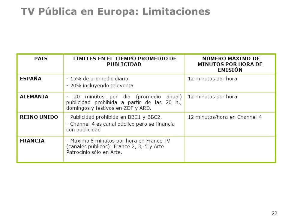 TV Pública en Europa: Limitaciones