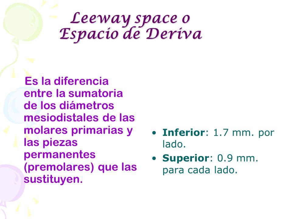 Leeway space o Espacio de Deriva
