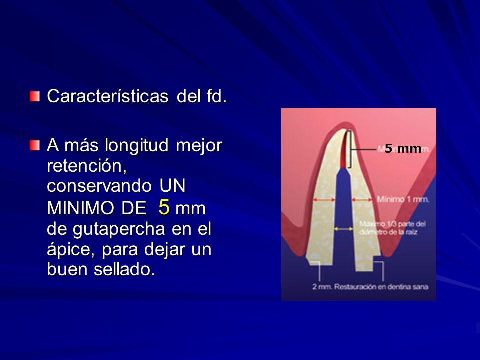 Características del fd.