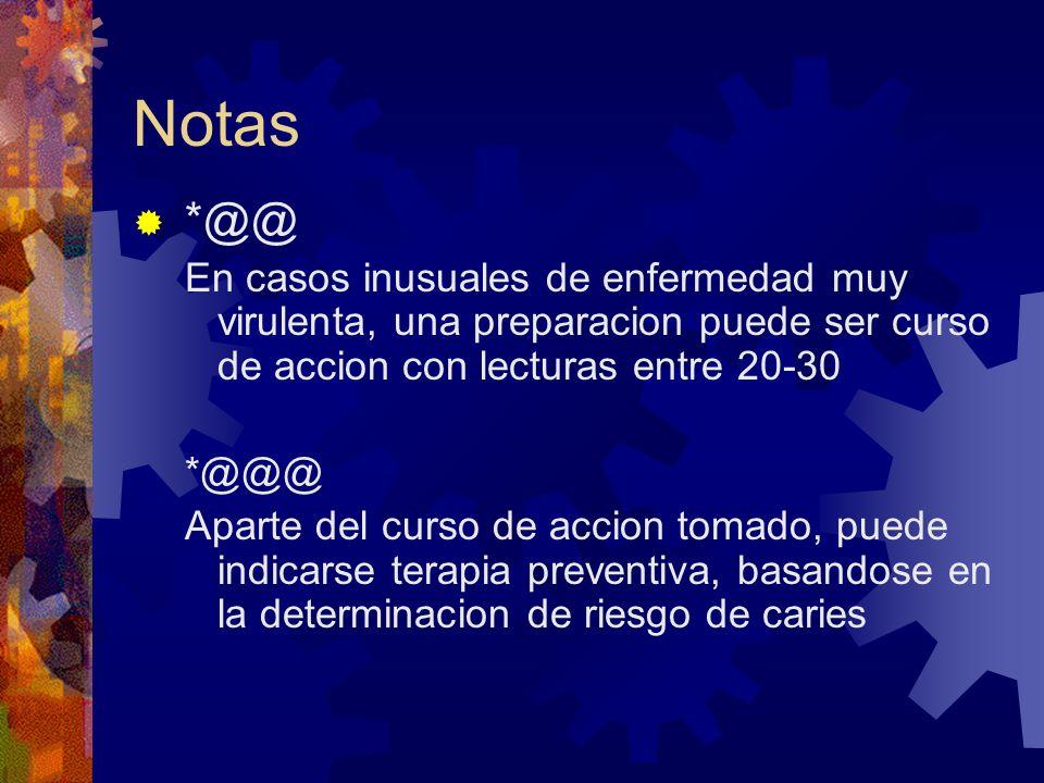 Notas *@@ En casos inusuales de enfermedad muy virulenta, una preparacion puede ser curso de accion con lecturas entre 20-30.