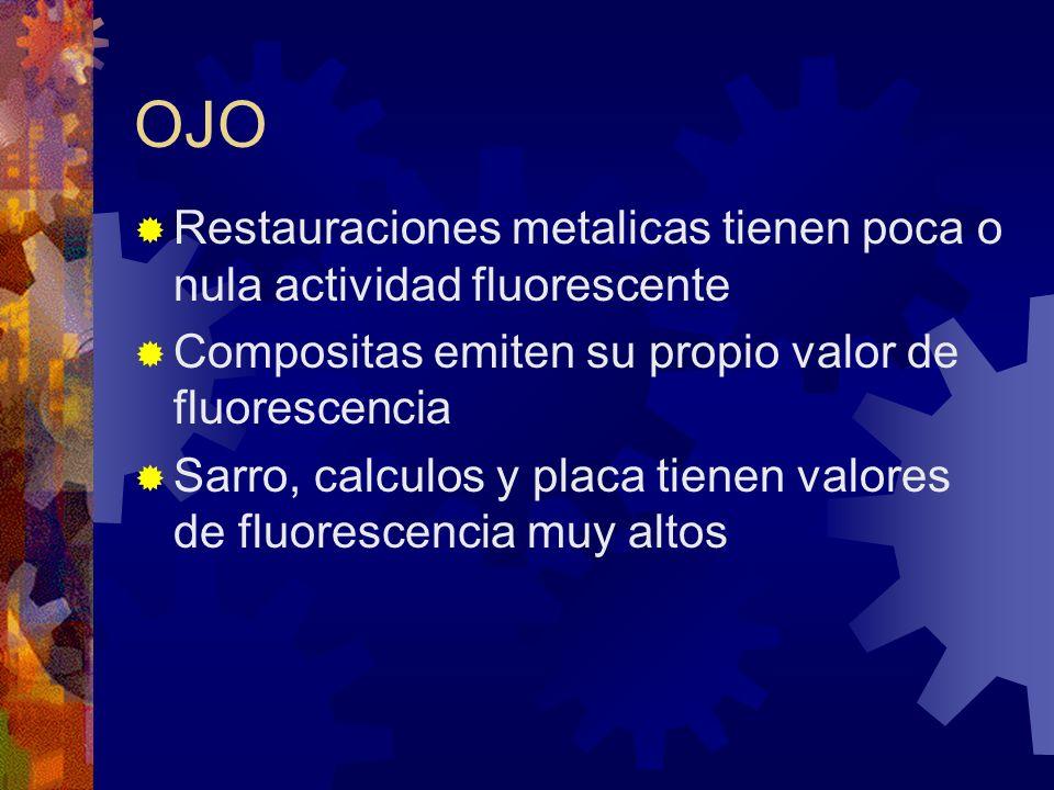 OJO Restauraciones metalicas tienen poca o nula actividad fluorescente