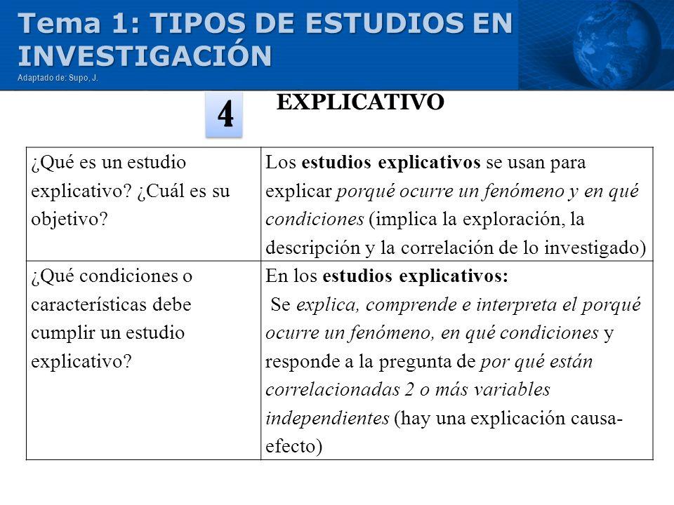 4 Tema 1: TIPOS DE ESTUDIOS EN INVESTIGACIÓN EXPLICATIVO