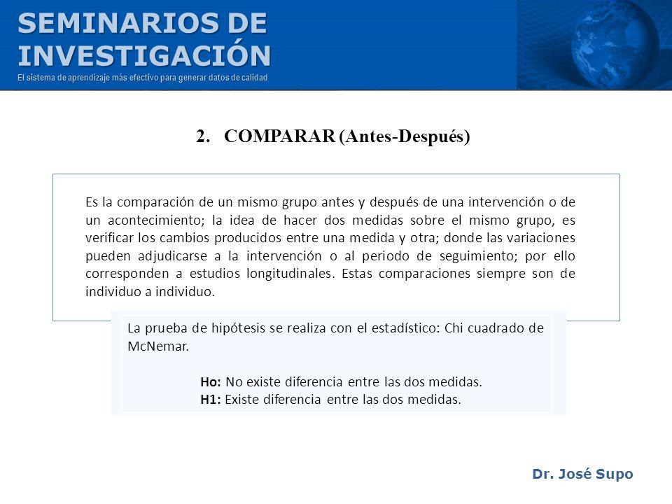 2. COMPARAR (Antes-Después)
