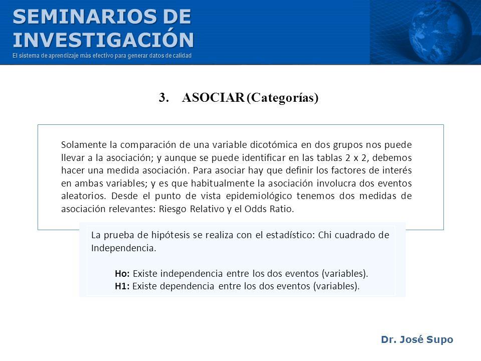 SEMINARIOS DE INVESTIGACIÓN 3. ASOCIAR (Categorías)