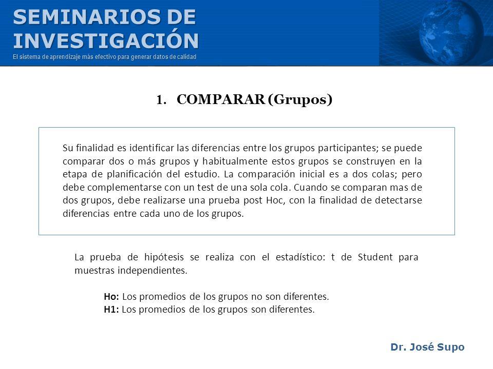 SEMINARIOS DE INVESTIGACIÓN 1. COMPARAR (Grupos)