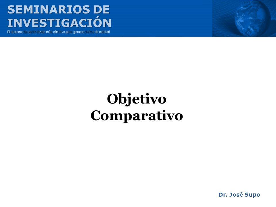 Objetivo Comparativo SEMINARIOS DE INVESTIGACIÓN Dr. José Supo