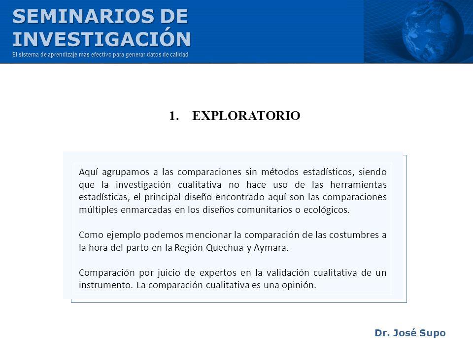 SEMINARIOS DE INVESTIGACIÓN 1. EXPLORATORIO