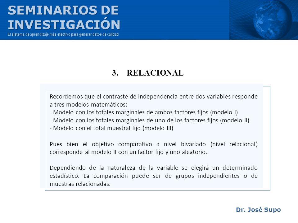 SEMINARIOS DE INVESTIGACIÓN 3. RELACIONAL