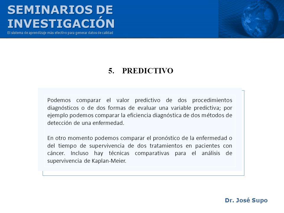 SEMINARIOS DE INVESTIGACIÓN 5. PREDICTIVO