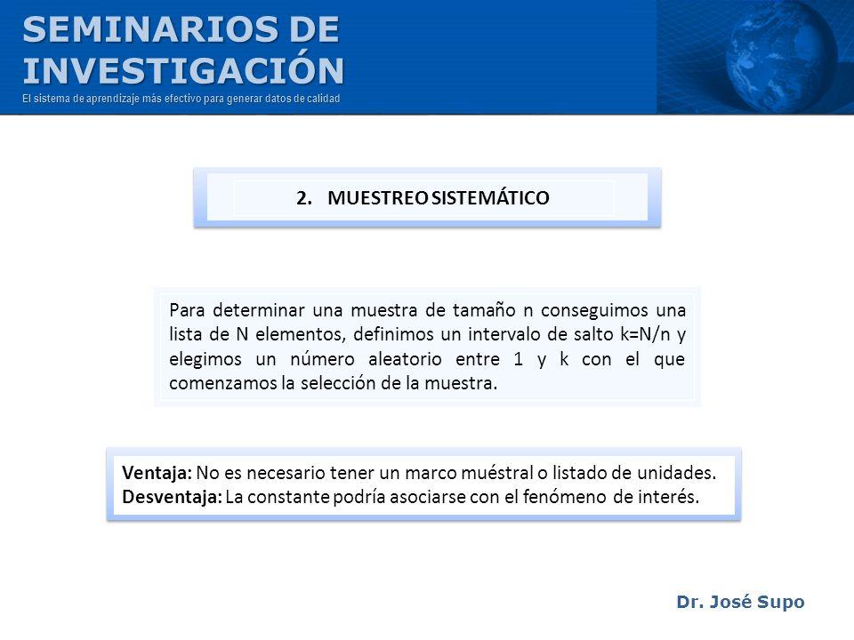 SEMINARIOS DE INVESTIGACIÓN 2. MUESTREO SISTEMÁTICO