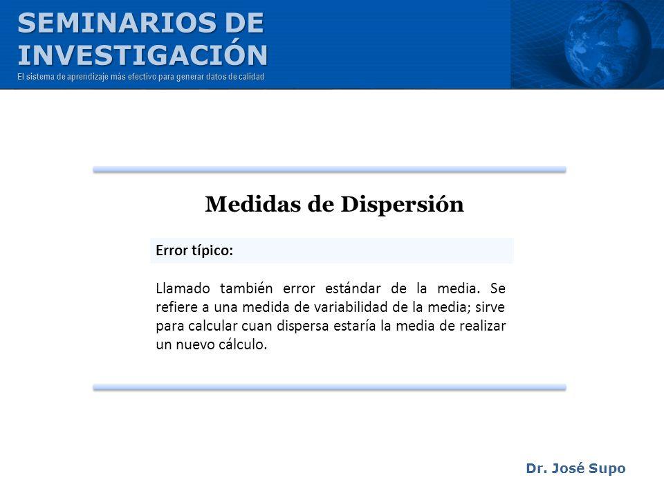 SEMINARIOS DE INVESTIGACIÓN Medidas de Dispersión Error típico: