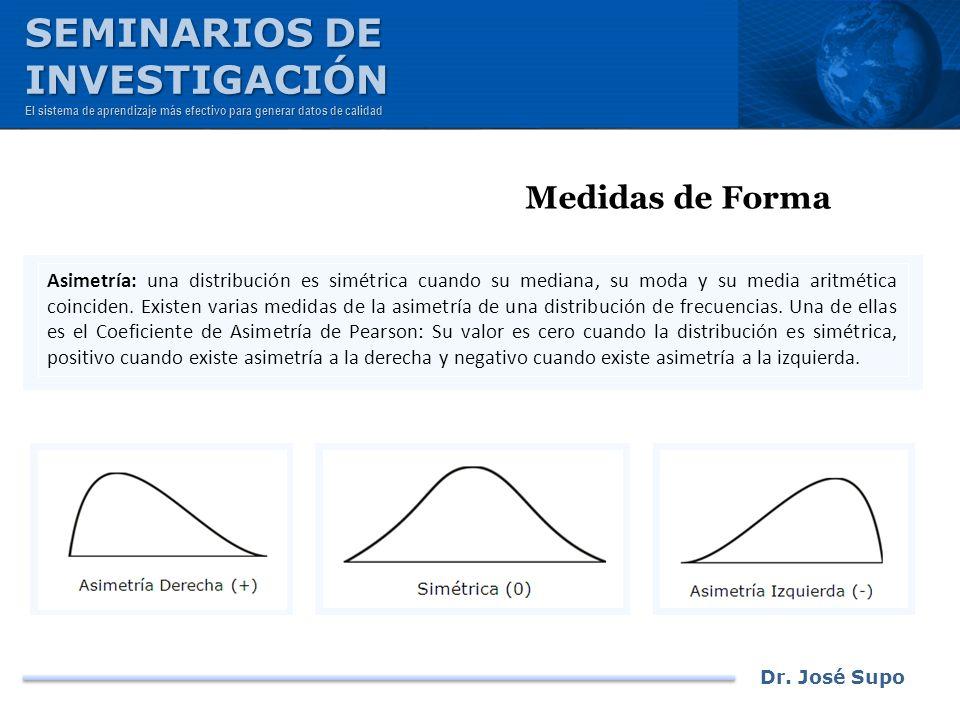 SEMINARIOS DE INVESTIGACIÓN Medidas de Forma