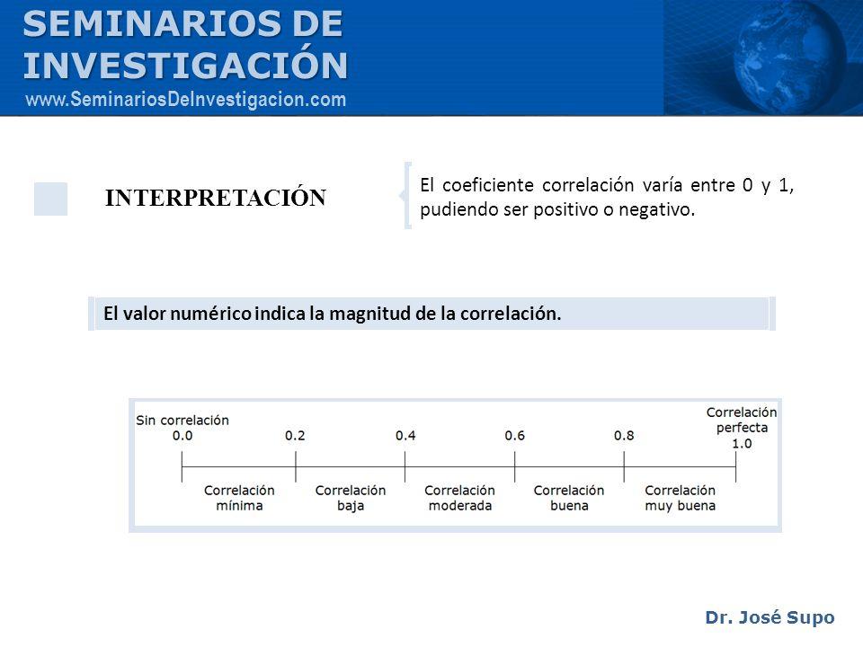 SEMINARIOS DE INVESTIGACIÓN INTERPRETACIÓN