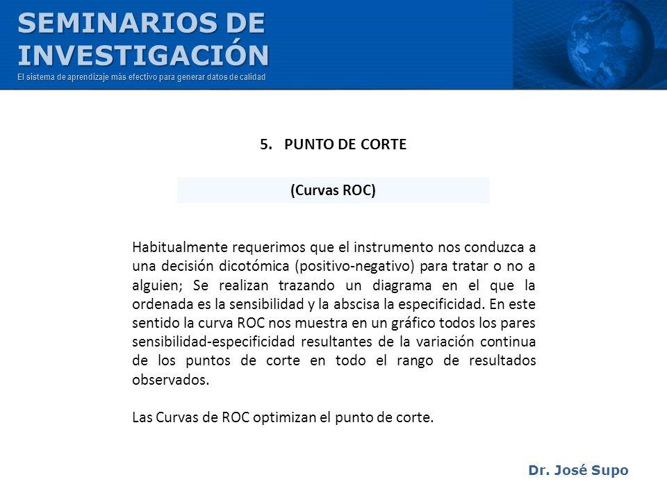 SEMINARIOS DE INVESTIGACIÓN 5. PUNTO DE CORTE (Curvas ROC)