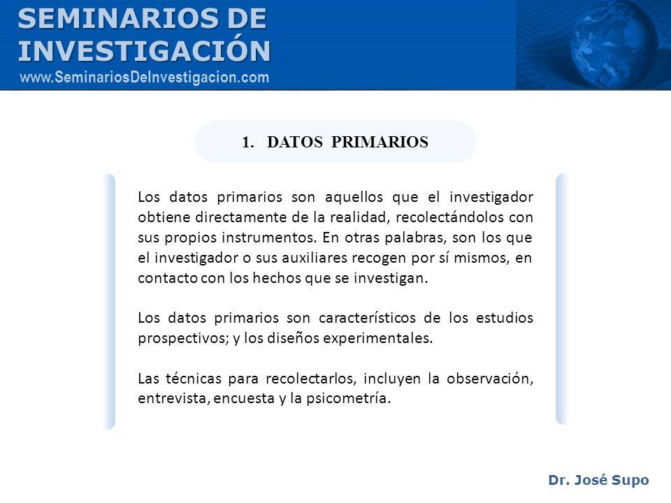 SEMINARIOS DE INVESTIGACIÓN www.SeminariosDeInvestigacion.com